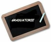 Graduatorie di istituto, iscrizione con riserva in II fascia per chi si abilita entro il 31 luglio prossimo